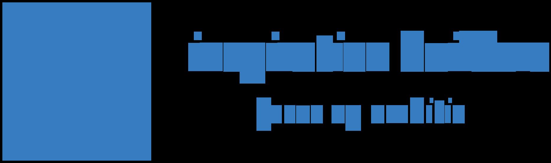 Inspiration builders